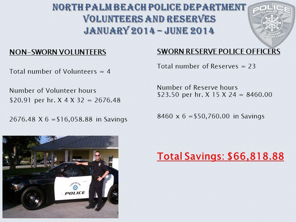 NON-SWORN VOLUNTEERS Total number of Volunteers = 4 Number of Volunteer hours $20.91 per hr.