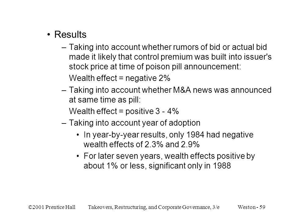 ©2001 Prentice Hall Takeovers, Restructuring, and Corporate Governance, 3/e Weston - 59 Results –Taking into account whether rumors of bid or actual bid made it likely that control premium was built into issuer s stock price at time of poison pill announcement: Wealth effect = negative 2% –Taking into account whether M&A news was announced at same time as pill: Wealth effect = positive 3 - 4% –Taking into account year of adoption In year-by-year results, only 1984 had negative wealth effects of 2.3% and 2.9% For later seven years, wealth effects positive by about 1% or less, significant only in 1988