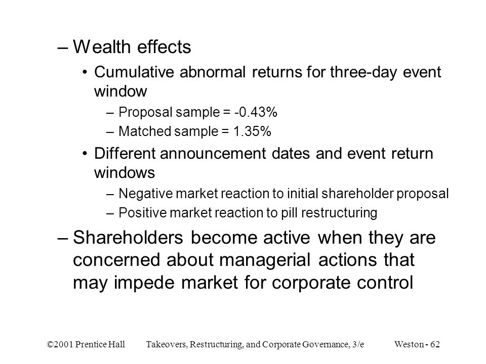 ©2001 Prentice Hall Takeovers, Restructuring, and Corporate Governance, 3/e Weston - 62 –Wealth effects Cumulative abnormal returns for three-day event window –Proposal sample = -0.43% –Matched sample = 1.35% Different announcement dates and event return windows –Negative market reaction to initial shareholder proposal –Positive market reaction to pill restructuring –Shareholders become active when they are concerned about managerial actions that may impede market for corporate control