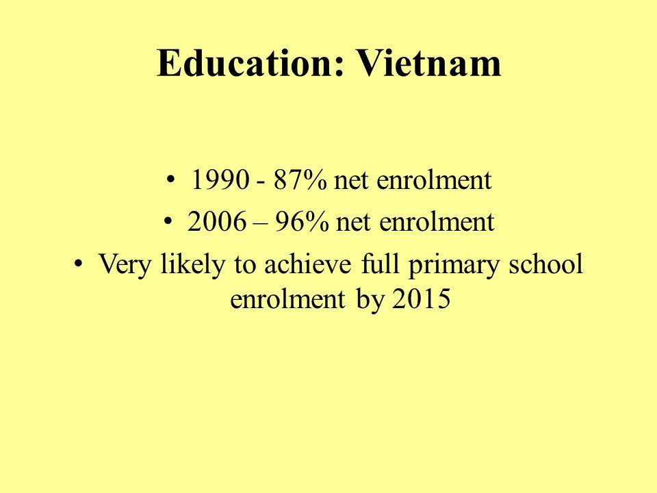 Education: Vietnam 1990 - 87% net enrolment 2006 – 96% net enrolment Very likely to achieve full primary school enrolment by 2015