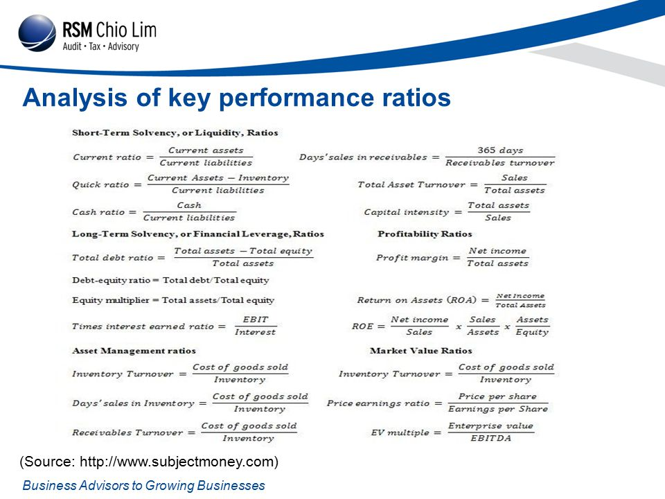 Business Advisors to Growing Businesses Analysis of key performance ratios (Source: http://www.subjectmoney.com)