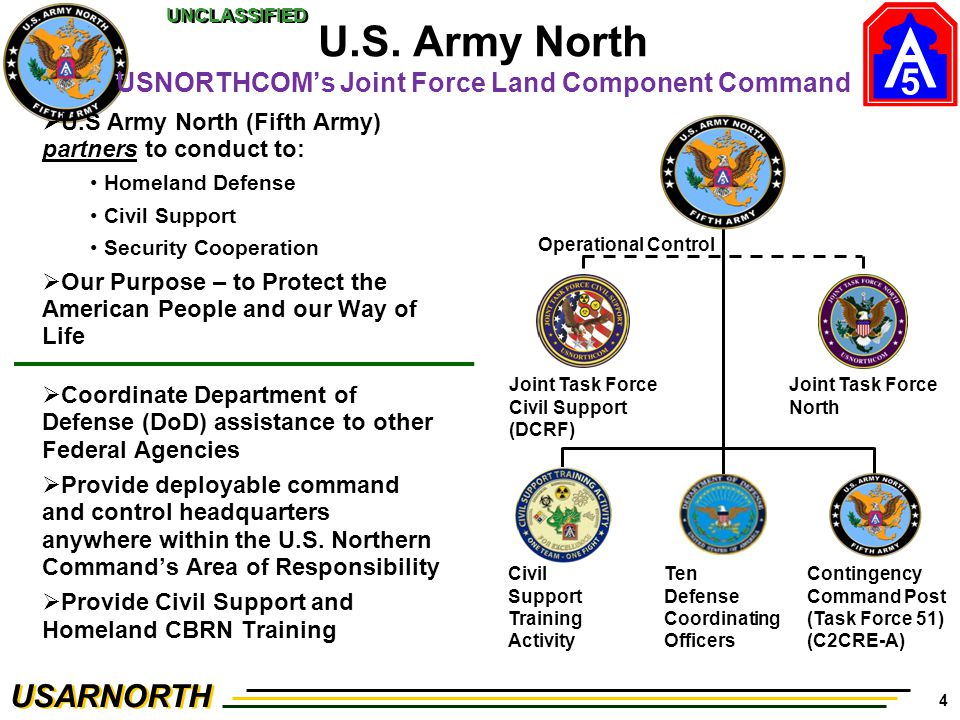 5 USARNORTH UNCLASSIFIED U.S.