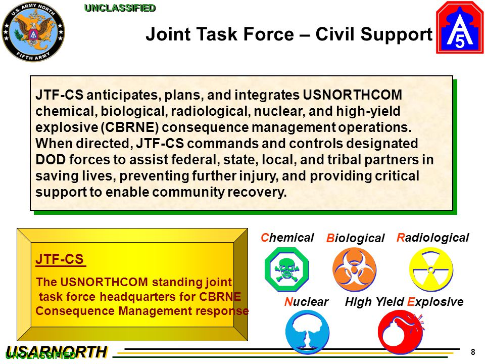 5 USARNORTH UNCLASSIFIED JTF-CS anticipates, plans, and integrates USNORTHCOM chemical, biological, radiological, nuclear, and high-yield explosive (CBRNE) consequence management operations.