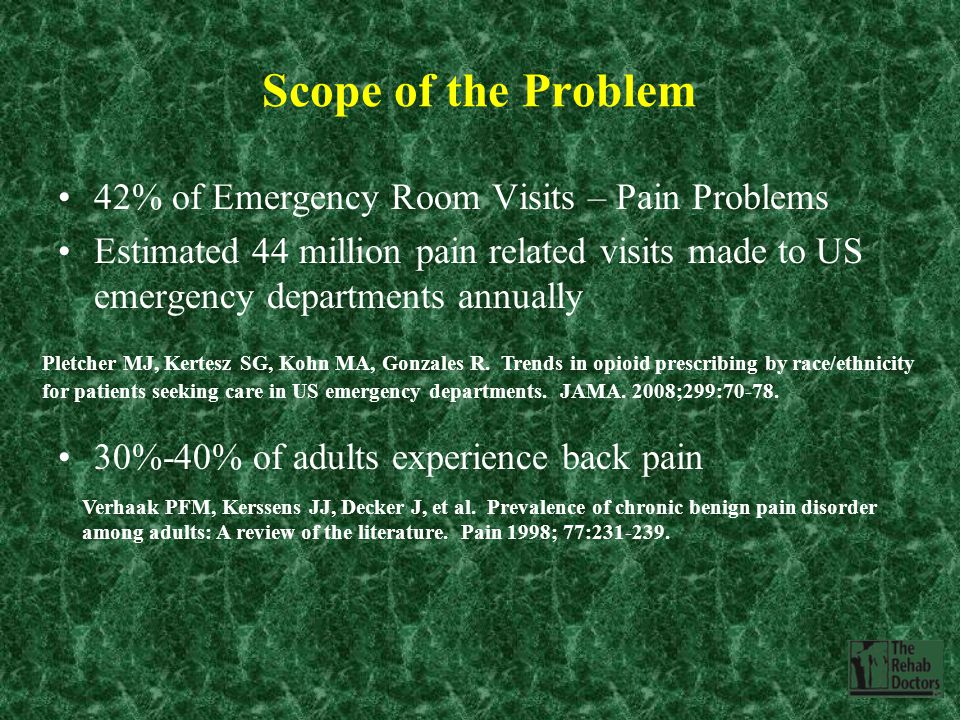 Scope of the Problem 42% of Emergency Room Visits – Pain Problems Estimated 44 million pain related visits made to US emergency departments annually 30%-40% of adults experience back pain Pletcher MJ, Kertesz SG, Kohn MA, Gonzales R.