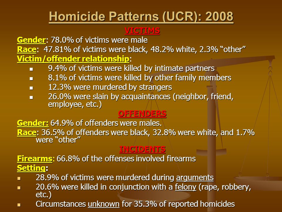 Year Homicide Rate per 100,000 Figure 4.1 Homicide Rates in the United States, 1960-2008 19601965197019751980198519901995200020052010 4.5 5 5.5 6 6.5 7 7.5 8 8.5 9 9.5 10 10.5 Source:Sourcebook of Criminal Justice Statistics.http://www.albany.edu/sourcebook/pdf/t31062004.pdf.