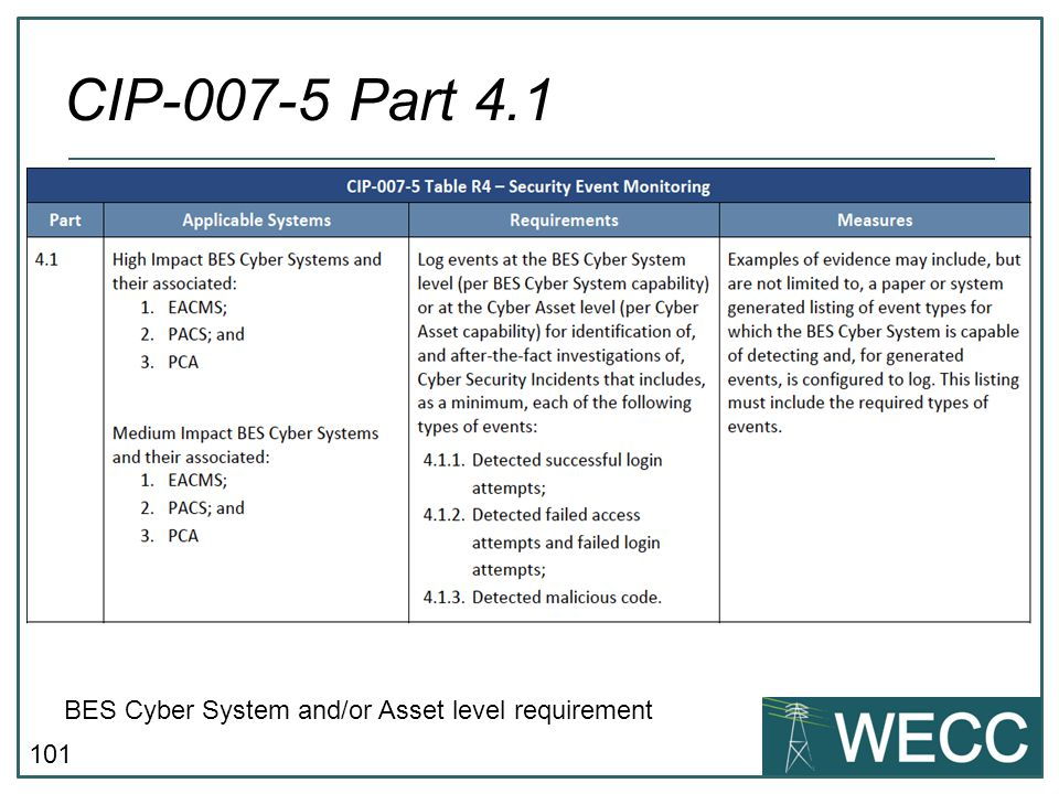 101 CIP-007-5 Part 4.1 BES Cyber System and/or Asset level requirement