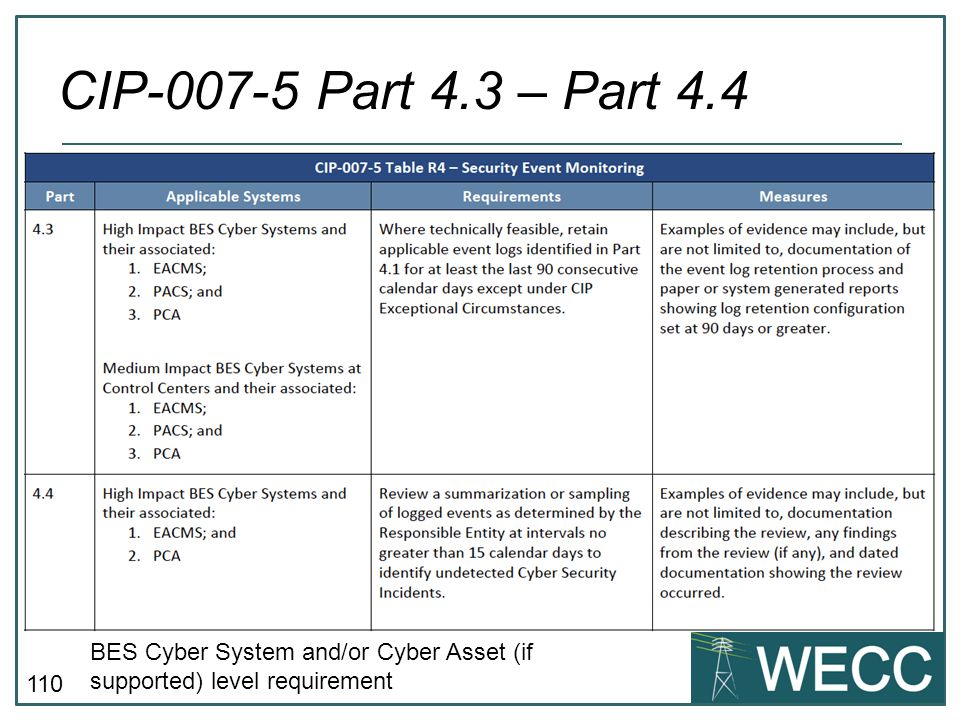 110 CIP-007-5 Part 4.3 – Part 4.4 BES Cyber System and/or Cyber Asset (if supported) level requirement
