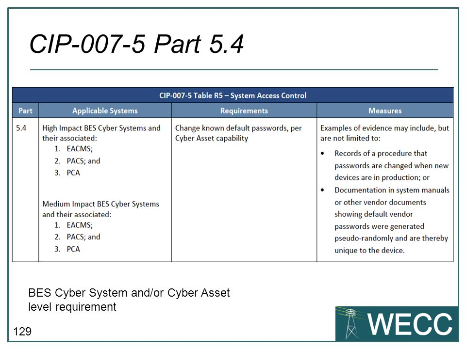 129 CIP-007-5 Part 5.4 BES Cyber System and/or Cyber Asset level requirement