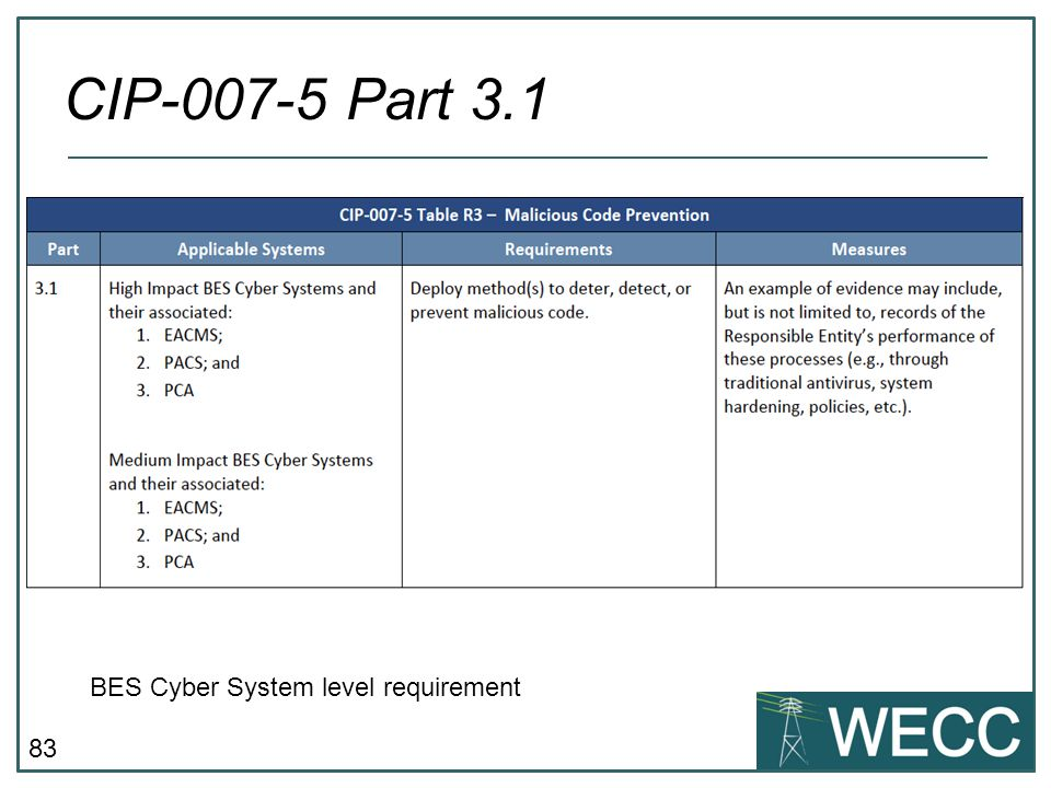 83 CIP-007-5 Part 3.1 BES Cyber System level requirement