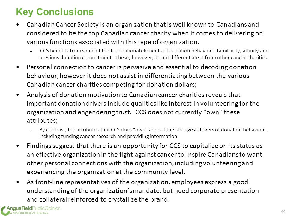 Key Conclusions Canadian Cancer Society is an organization that is well known to Canadians and considered to be the top Canadian cancer charity when it comes to delivering on various functions associated with this type of organization.