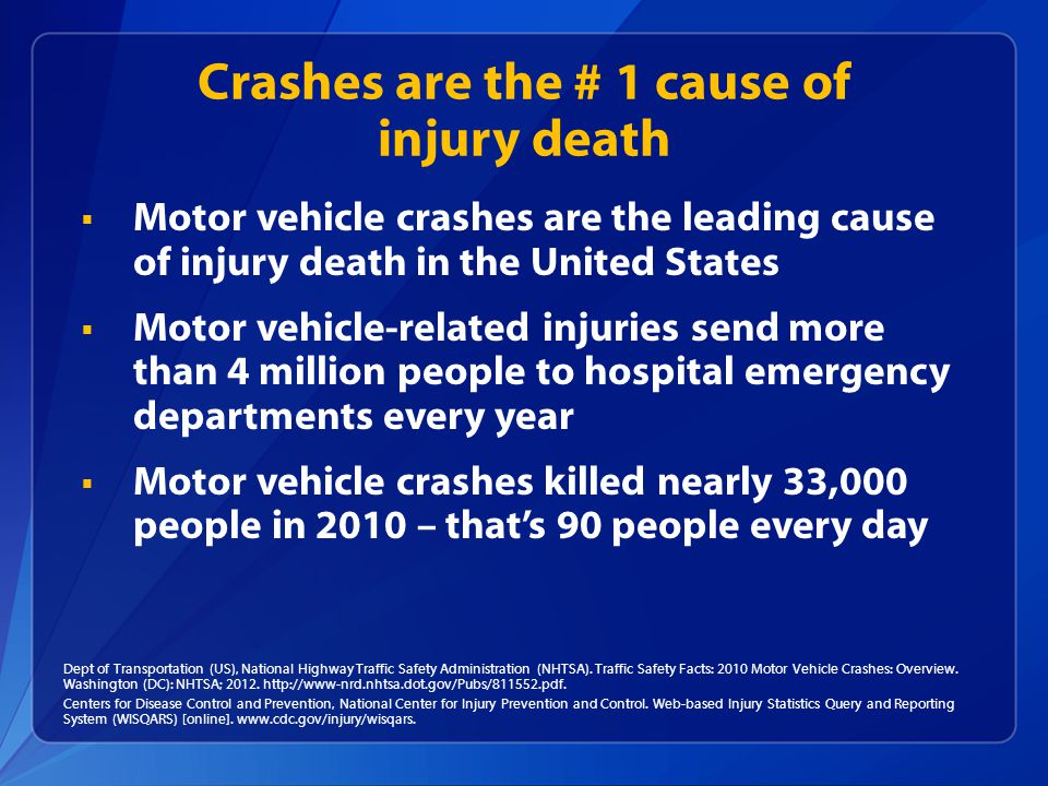 Dept of Transportation (US), National Highway Traffic Safety Administration (NHTSA).