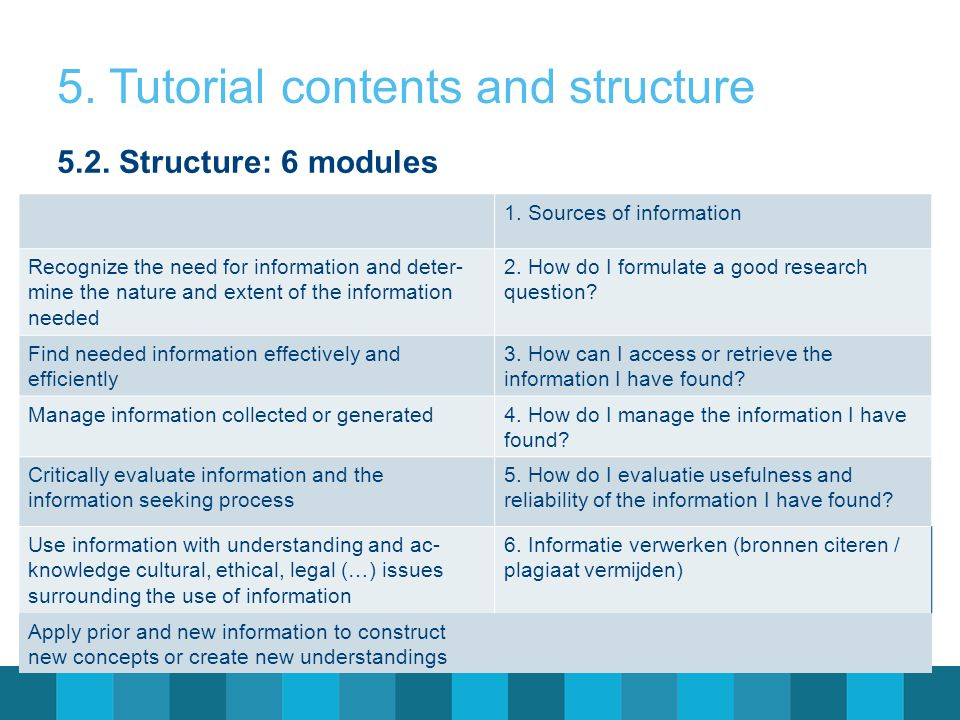 5.2. Structure: 6 modules 1. Sources of information Recognize the need for information and deter- mine the nature and extent of the information needed