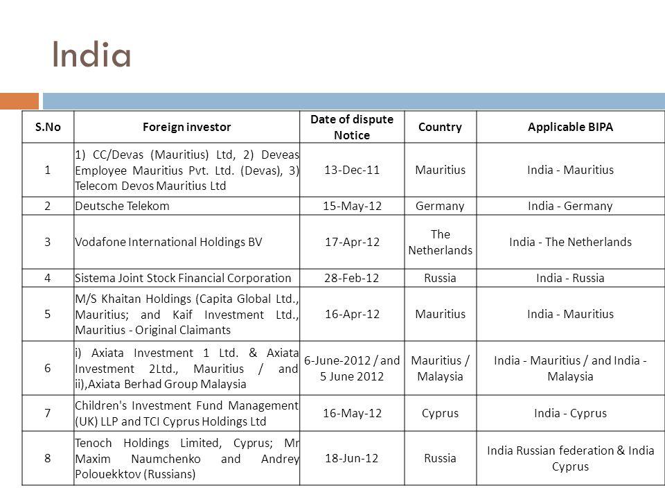 India S.NoForeign investor Date of dispute Notice CountryApplicable BIPA 1 1) CC/Devas (Mauritius) Ltd, 2) Deveas Employee Mauritius Pvt.