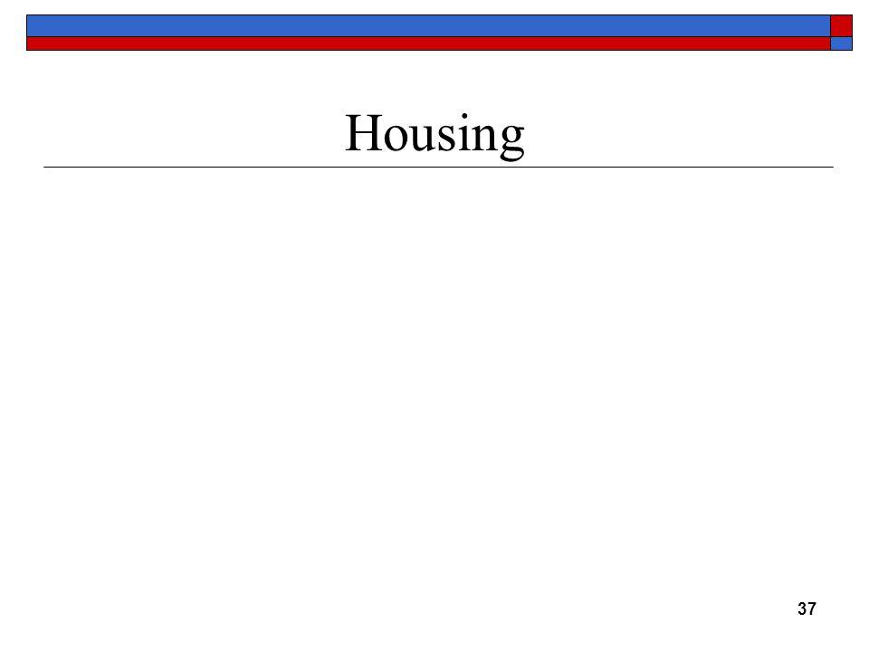 Housing 37