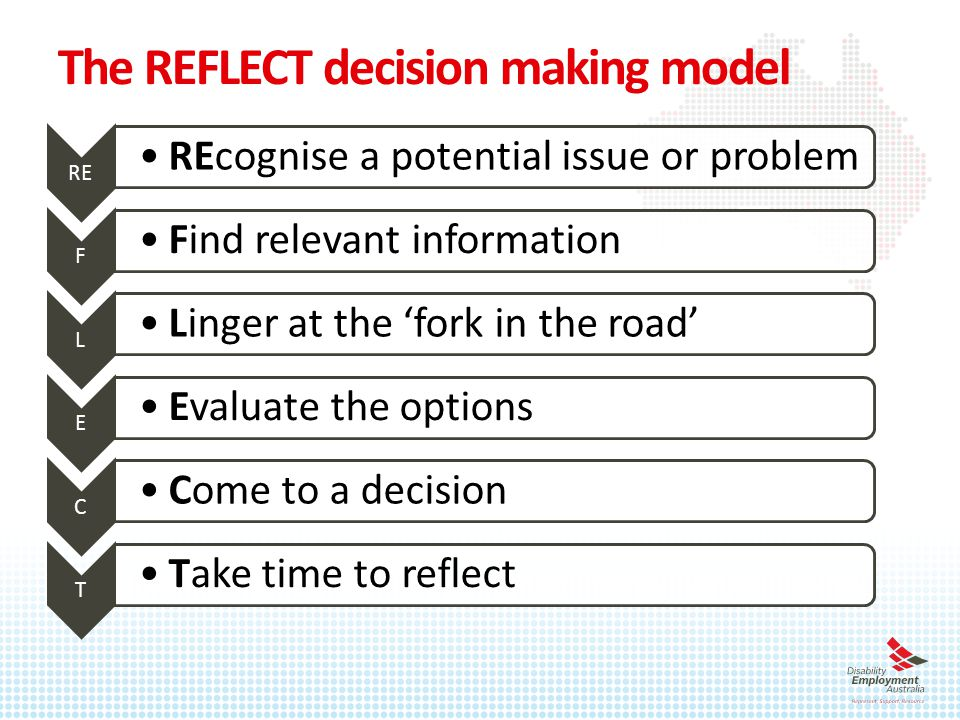 The REFLECT decision making model RE REcognise a potential issue or problem F Find relevant information L Linger at the 'fork in the road' E Evaluate the options C Come to a decision T Take time to reflect