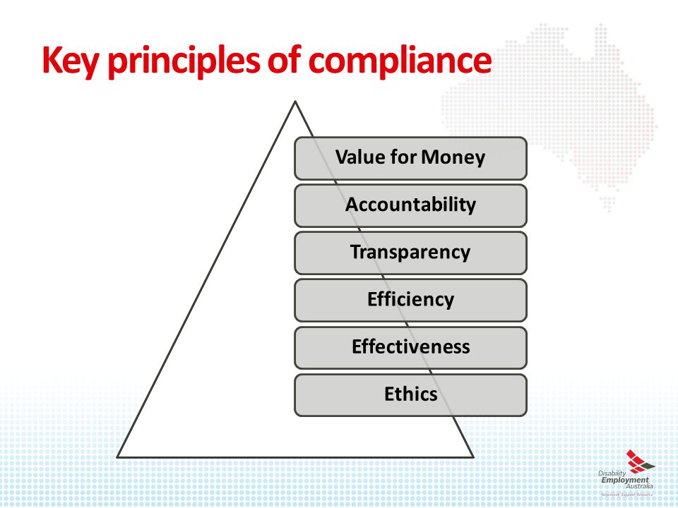 Key principles of compliance Value for MoneyAccountabilityTransparencyEfficiencyEffectivenessEthics