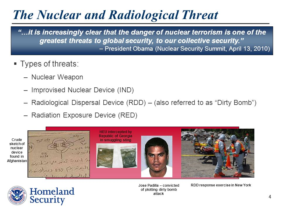 44 The Nuclear and Radiological Threat  Types of threats: –Nuclear Weapon –Improvised Nuclear Device (IND) –Radiological Dispersal Device (RDD) – (al