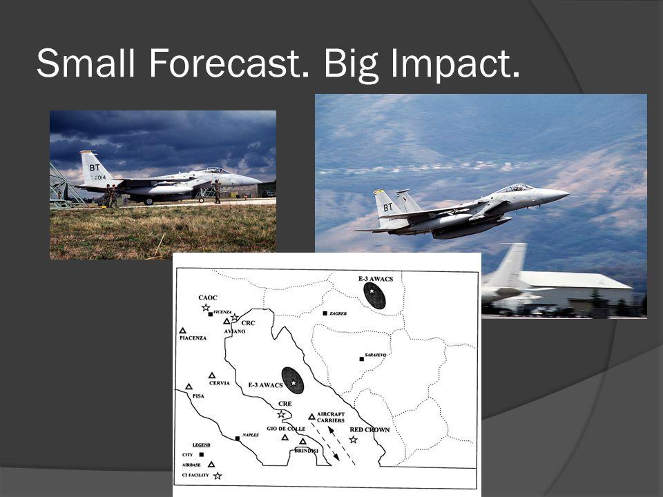 Small Forecast. Big Impact.