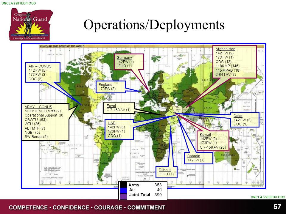 UNCLASSIFIED/FOUO 57 Canada 142FW (1) Kyrgyzstan 142FW (1) Qatar 142 FW (2) COG (1) Operations/Deployments AIR – CONUS 142 FW (5) 173 FW (3) COG (2) ARMY – CONUS MOB/DEMOB sites (2) Operational Support (0) CBWTU (53) WTU (26) ALT MTF (7) NGB (75) SW Border (2) Afghanistan 142 FW (2) 173 FW (1) COG (12) 1186 MP (146) 115 MPAD (18) 2-641 AV (3) Germany 142FW (1) JFHQ (1) Army353 Air46 Joint Total399 England 173FW (2) Bahrain 142FW (3) UAE 142FW (6) 173FW (1) COG (1) Djibouti JFHQ (1) Egypt C 7-158 AV (1) Kuwait 142FW (2) 173FW (1) C 7-158 AV (20)
