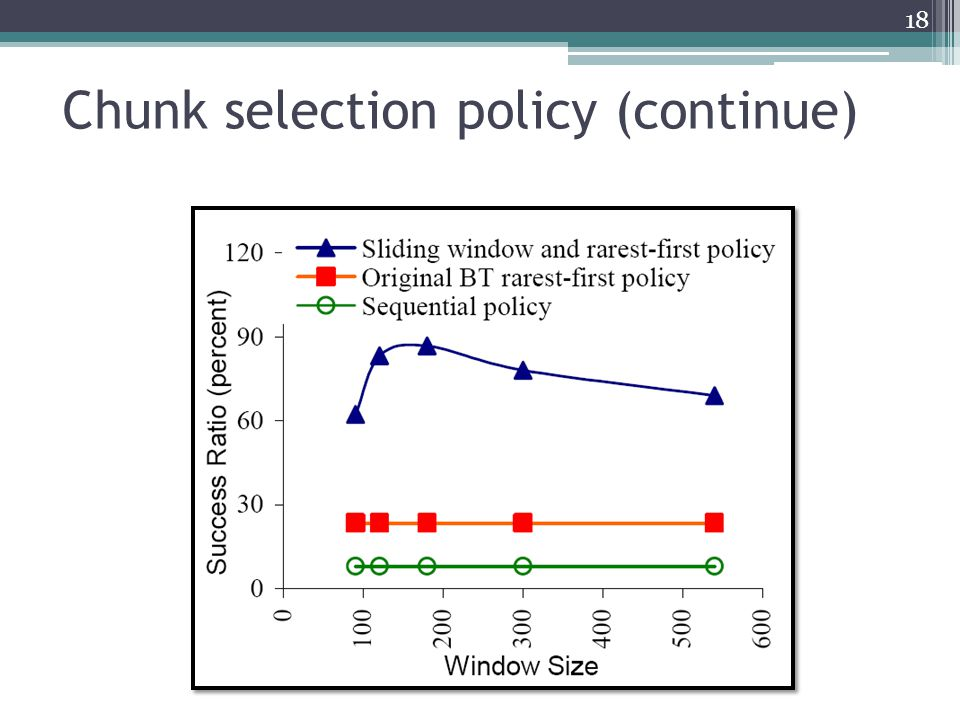 Chunk selection policy (continue) 18