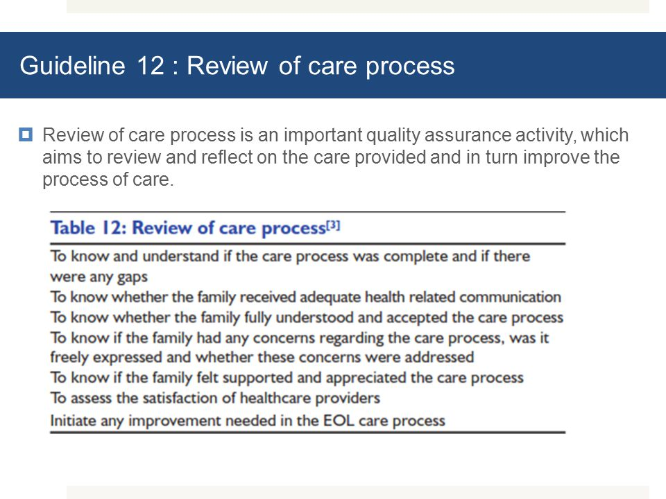 Guideline 12 : Review of care process  Review of care process is an important quality assurance activity, which aims to review and reflect on the care provided and in turn improve the process of care.