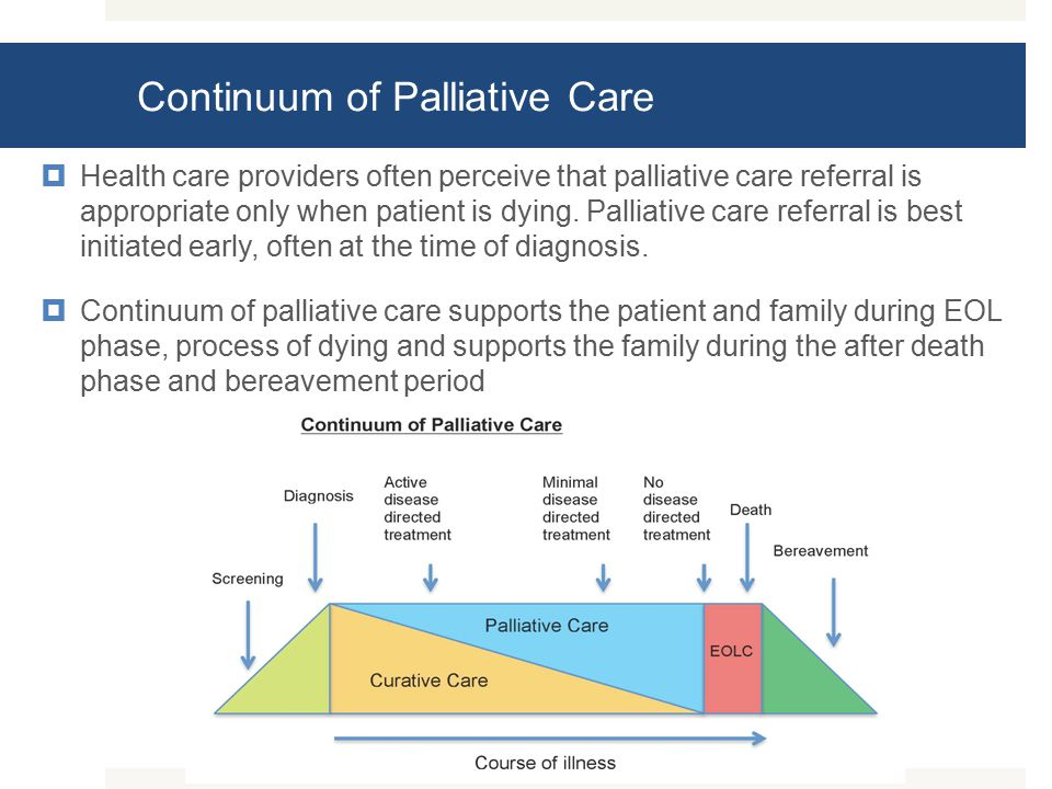 Continuum of Palliative Care  Health care providers often perceive that palliative care referral is appropriate only when patient is dying.