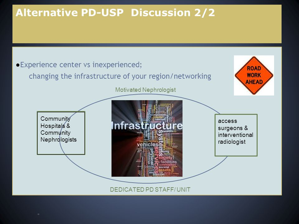 Alternative PD-USP Discussion 2/2 ● Experience center vs inexperienced; changing the infrastructure of your region/networking * Motivated Nephrologist access surgeons & interventional radiologist DEDICATED PD STAFF/ UNIT Community Hospitals & Community Nephrologists