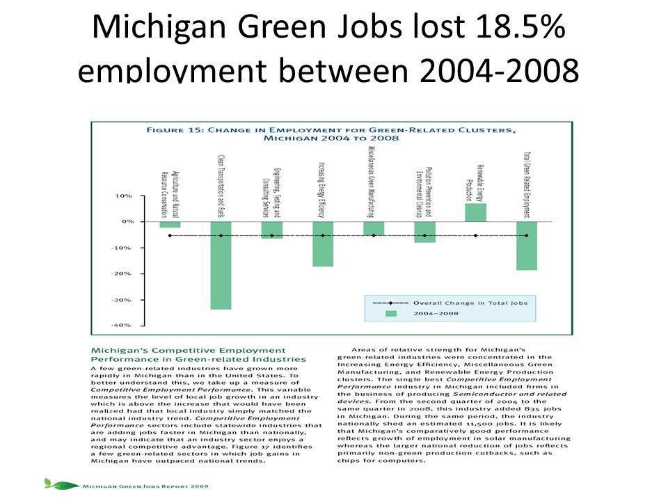 Michigan Green Jobs lost 18.5% employment between 2004-2008 28