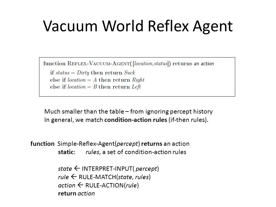 Vacuum World Reflex Agent Much smaller than the table – from ignoring percept history In general, we match condition-action rules (if-then rules). fun