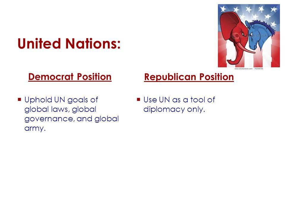 Health Care: Democrat Position  Nationalize health care.