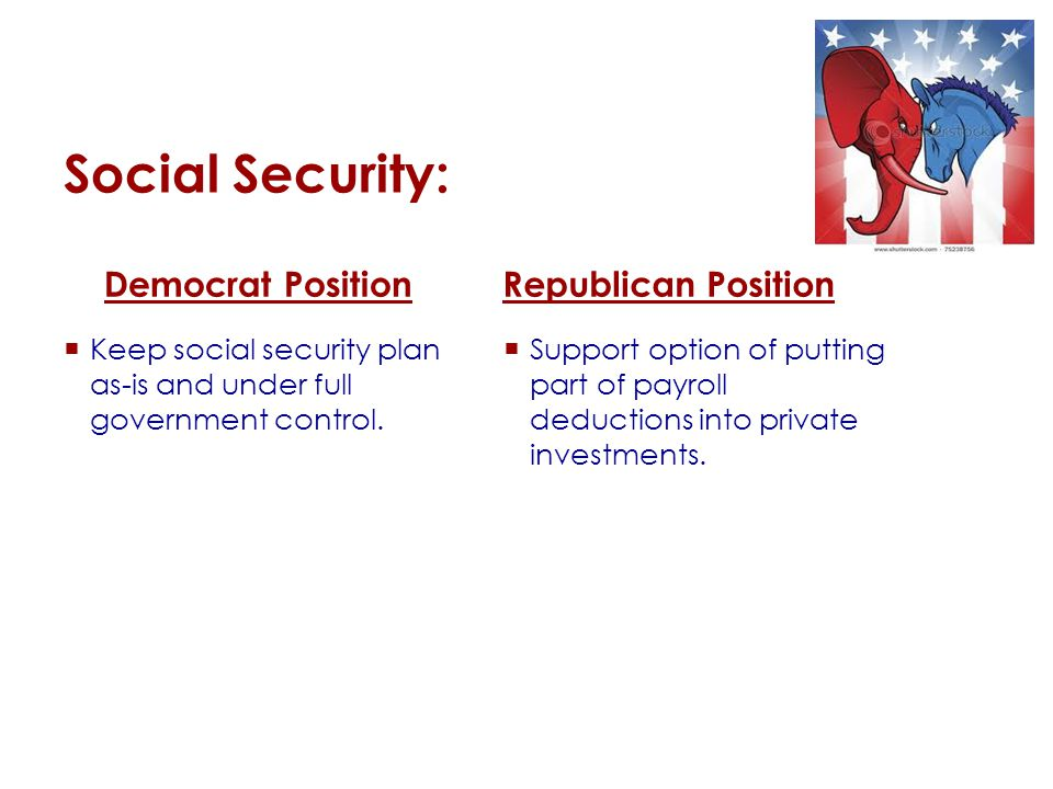 Social Security: Democrat Position  Keep social security plan as-is and under full government control.