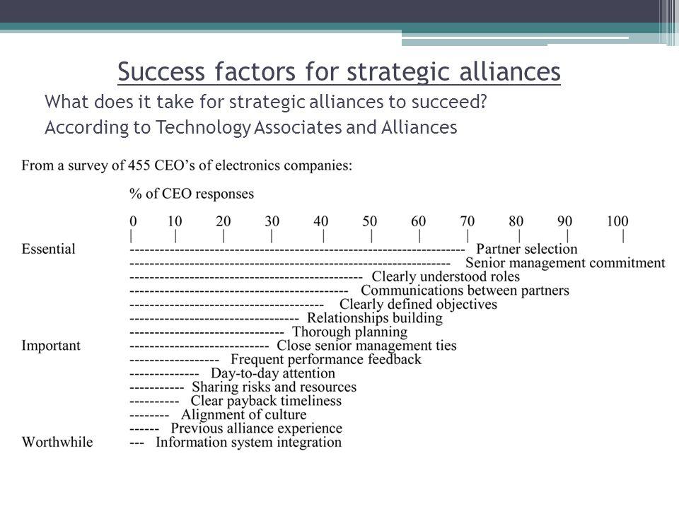 Success factors for strategic alliances What does it take for strategic alliances to succeed.