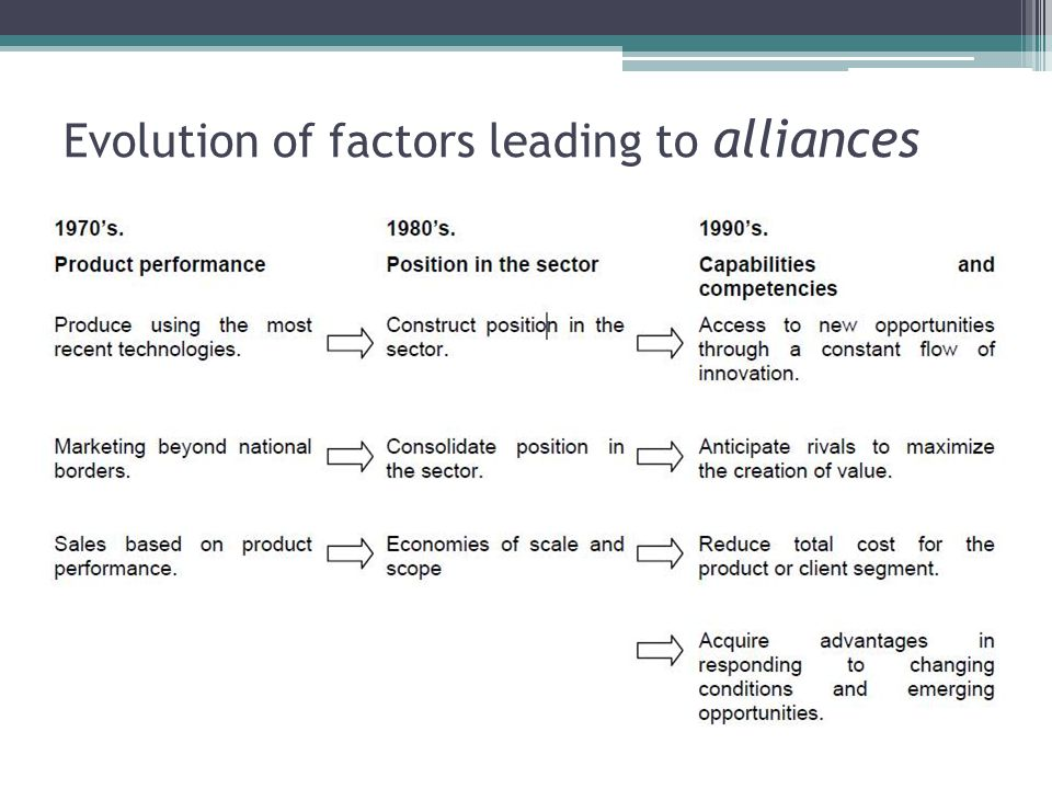Evolution of factors leading to alliances
