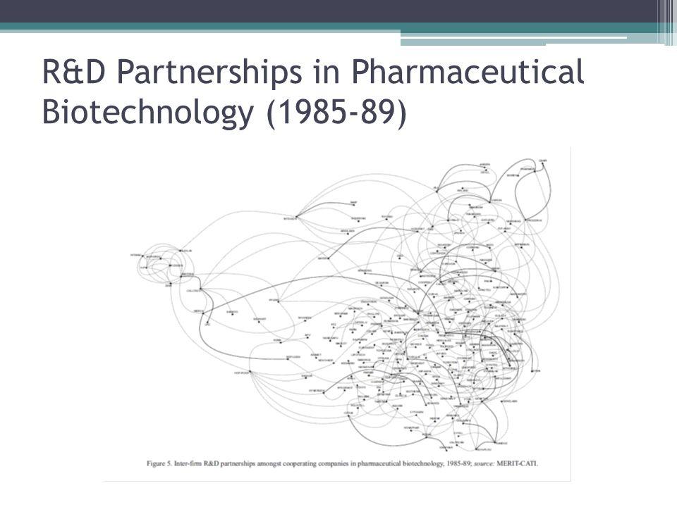 R&D Partnerships in Pharmaceutical Biotechnology (1985-89)