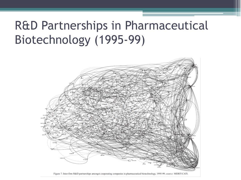 R&D Partnerships in Pharmaceutical Biotechnology (1995-99)