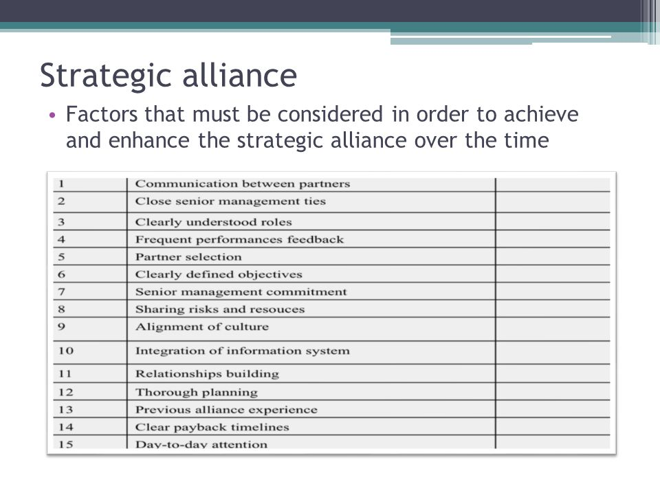 Strategic alliance Factors that must be considered in order to achieve and enhance the strategic alliance over the time