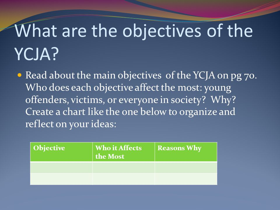 What are the objectives of the YCJA? Read about the main objectives of the YCJA on pg 70. Who does each objective affect the most: young offenders, vi