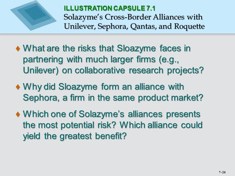ILLUSTRATION CAPSULE 7.1 Solazyme's Cross-Border Alliances with Unilever, Sephora, Qantas, and Roquette ♦What are the risks that Sloazyme faces in par
