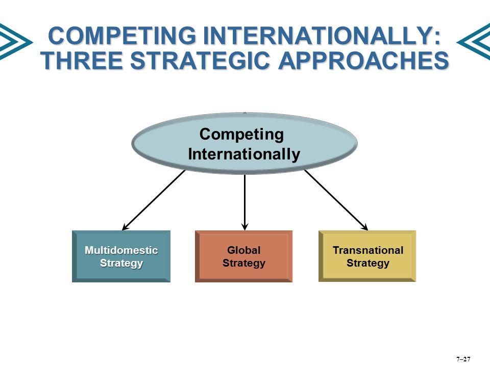 COMPETING INTERNATIONALLY: THREE STRATEGIC APPROACHES Multidomestic Strategy Global Strategy Transnational Strategy Competing Internationally 7–27
