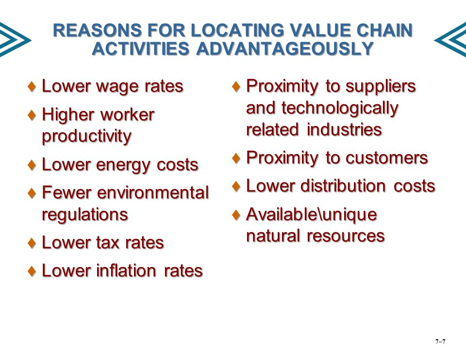 REASONS FOR LOCATING VALUE CHAIN ACTIVITIES ADVANTAGEOUSLY ♦Lower wage rates ♦Higher worker productivity ♦Lower energy costs ♦Fewer environmental regu