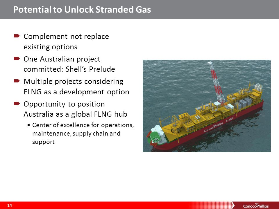 Potential to Unlock Stranded Gas  Complement not replace existing options  One Australian project committed: Shell's Prelude  Multiple projects considering FLNG as a development option  Opportunity to position Australia as a global FLNG hub  Center of excellence for operations, maintenance, supply chain and support 14