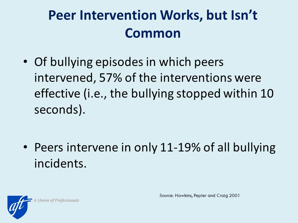 Peer Intervention Works, but Isn't Common Of bullying episodes in which peers intervened, 57% of the interventions were effective (i.e., the bullying stopped within 10 seconds).