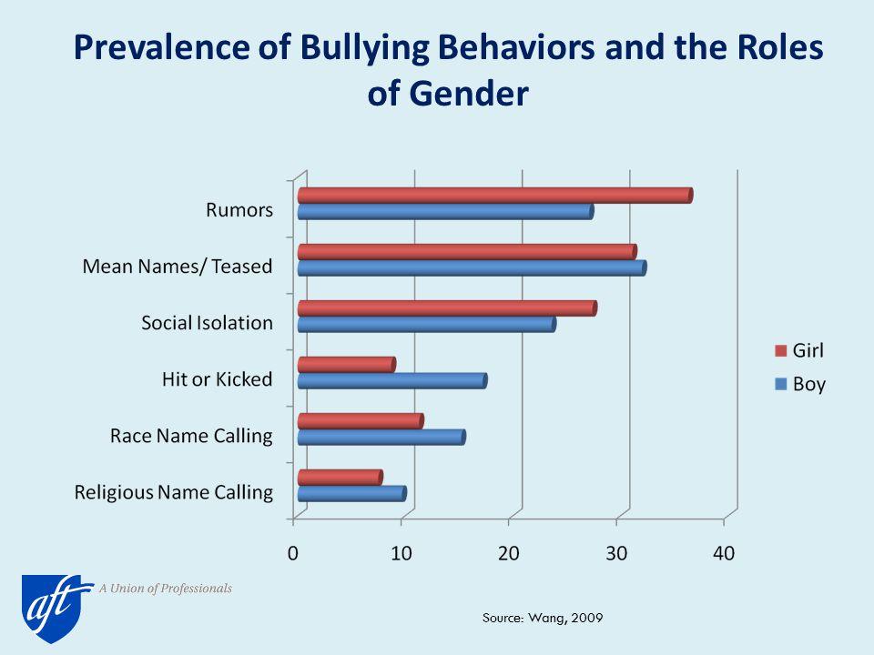 Teachers often intervene to stop bullying True.False.