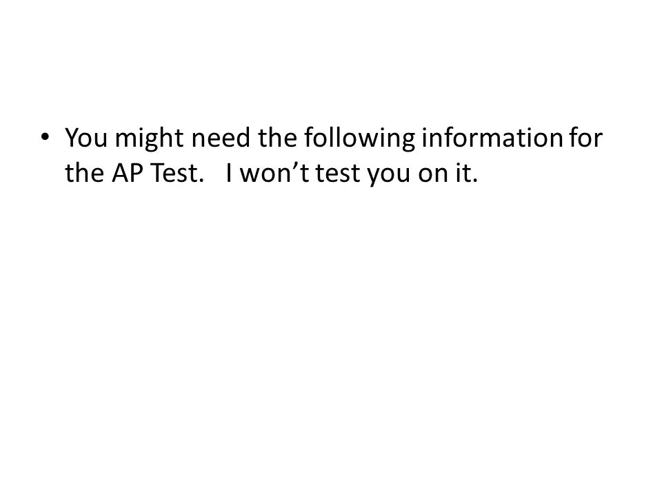 You might need the following information for the AP Test. I won't test you on it.