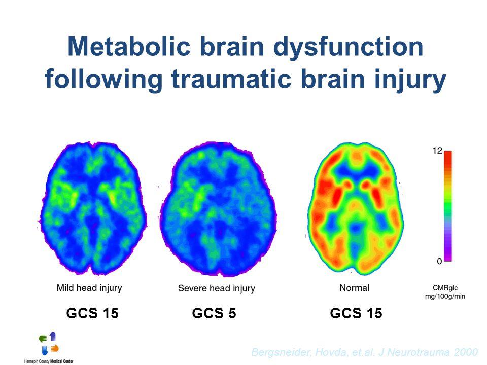 GCS 15GCS 5 Metabolic brain dysfunction following traumatic brain injury GCS 15 Bergsneider, Hovda, et.al. J Neurotrauma 2000