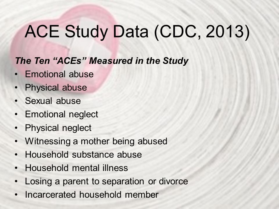 ACE Study Data (CDC, 2013) Alcoholism and alcohol abuse Chronic obstructive pulmonary disease (COPD) Depression Fetal death Health-related quality of life Illicit drug use Ischemic heart disease (IHD) Liver disease Risk for intimate partner violence