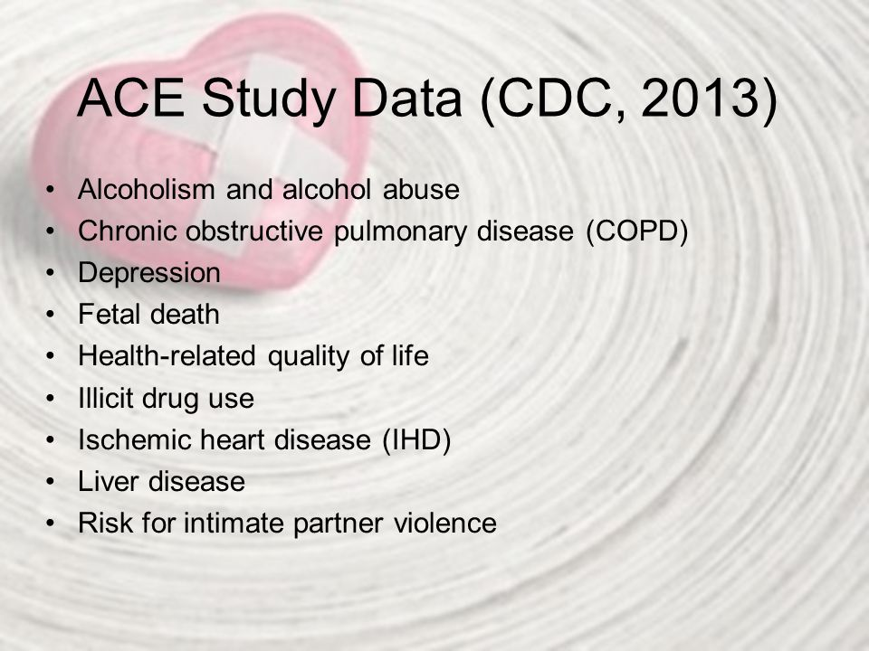 ACE Study Data (CDC, 2013) Multiple sexual partners Sexually transmitted diseases (STDs) Smoking Suicide attempts Unintended pregnancies Early initiation of smoking Early initiation of sexual activity Adolescent pregnancy