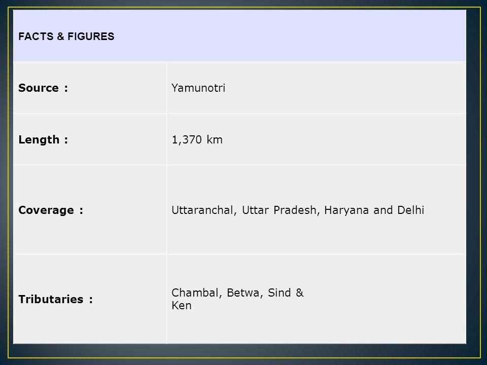 FACTS & FIGURES Source :Yamunotri Length :1,370 km Coverage :Uttaranchal, Uttar Pradesh, Haryana and Delhi Tributaries : Chambal, Betwa, Sind & Ken