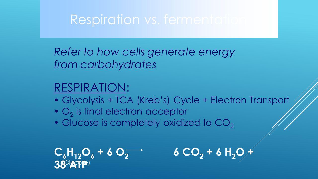 Respiration vs.