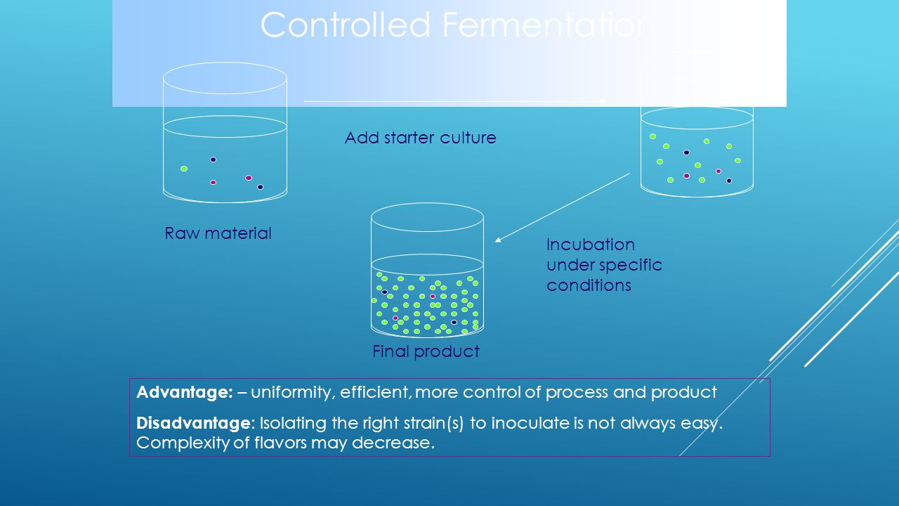 Controlled Fermentation Raw material Advantage: – uniformity, efficient, more control of process and product Disadvantage : Isolating the right strain(s) to inoculate is not always easy.